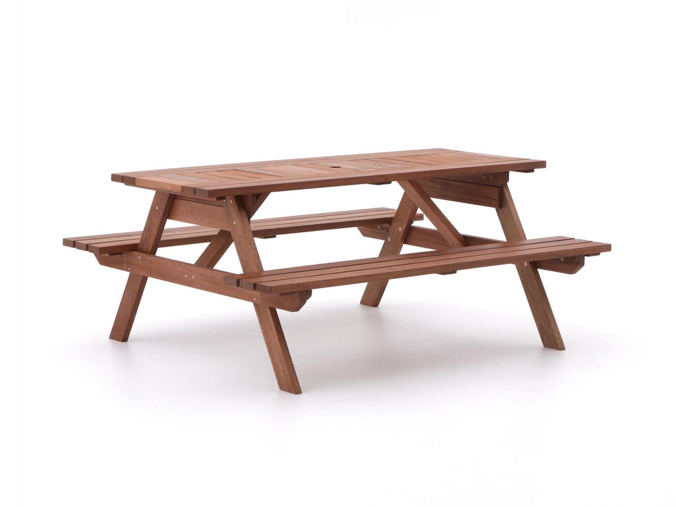 picknickset met twee banken